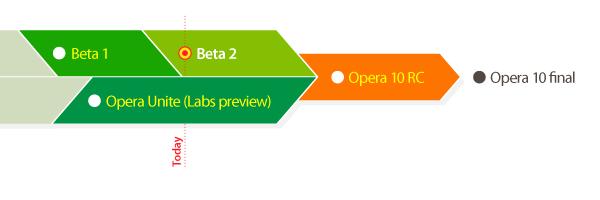 Opera 10 Beta 2 Released