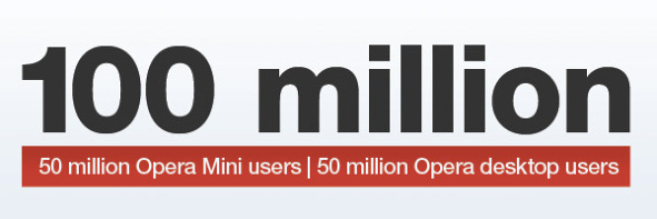 100 Million Opera Users