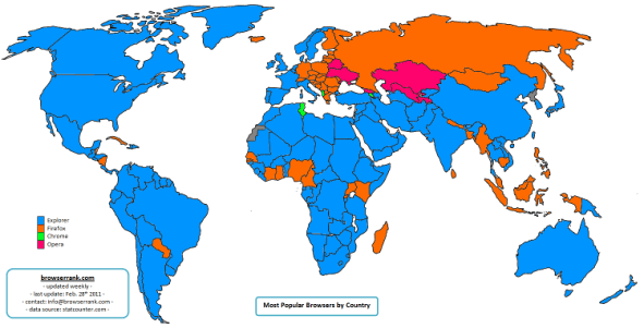 Web Browsers Usage By Country