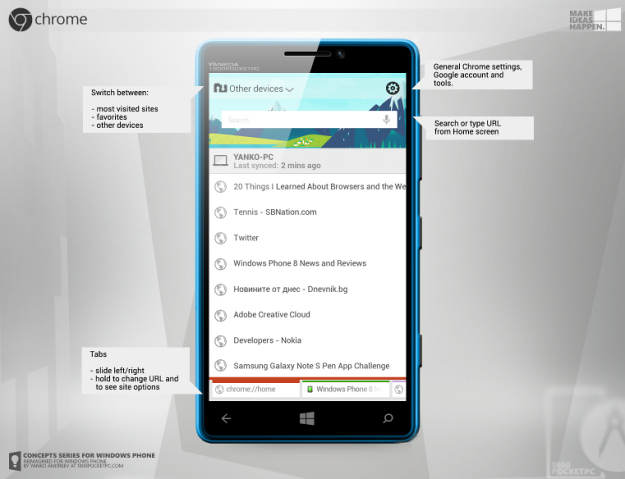 Concept: Google Chrome For Windows Phone 8