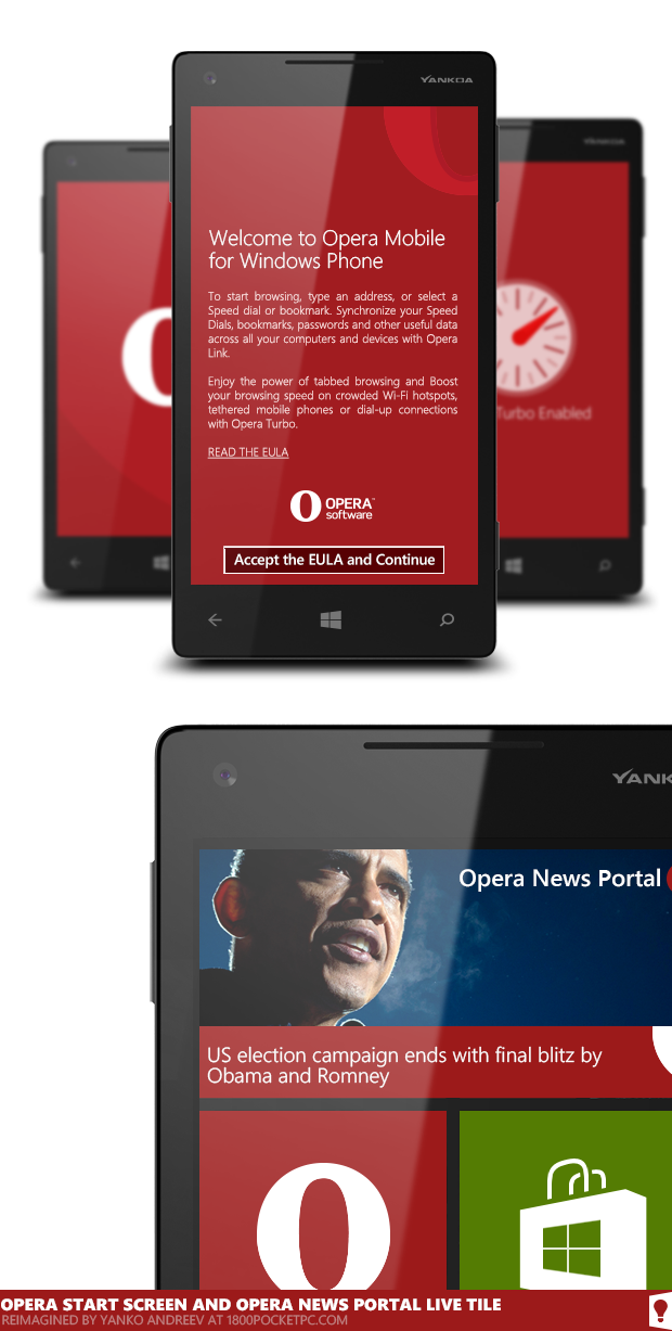 Concept: Opera Mobile For Windows Phone 8