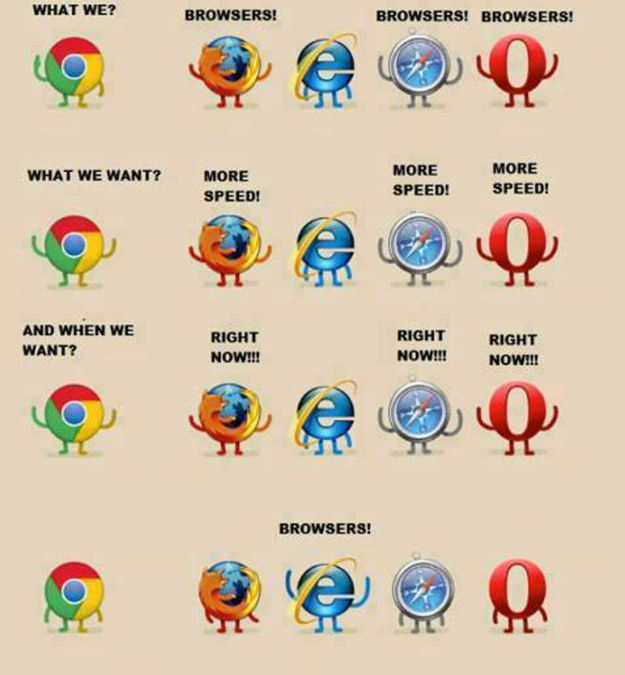 What We? Browsers